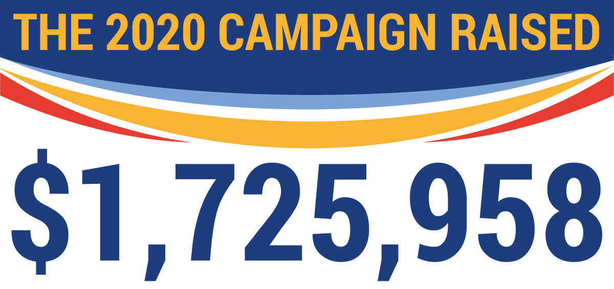 The 2020 United Way campaign raised $1,725,958